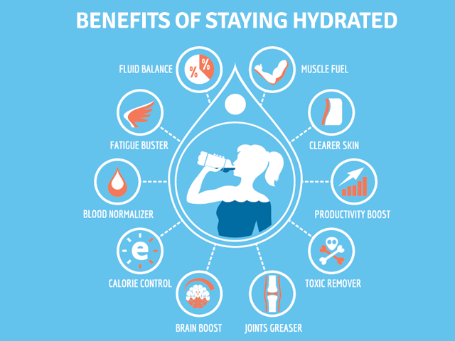 Benefits of staying hydrated craft office systems for Stay at home craft jobs