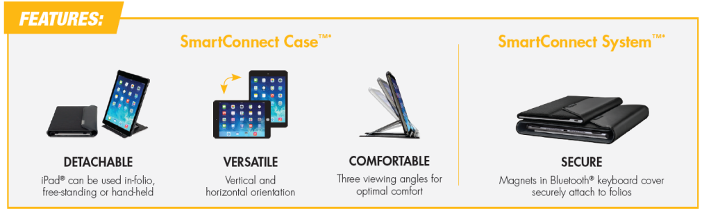 Features of Fellowes MobilePro